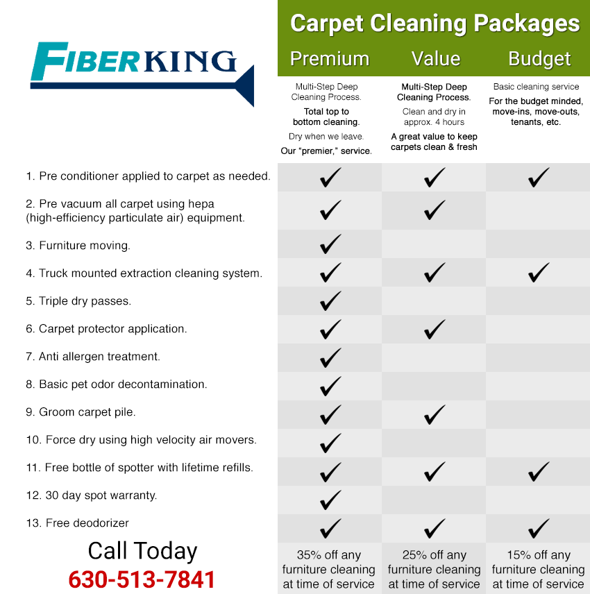 Carpet Cleaning Packages Amp Options Fiberking Carpet