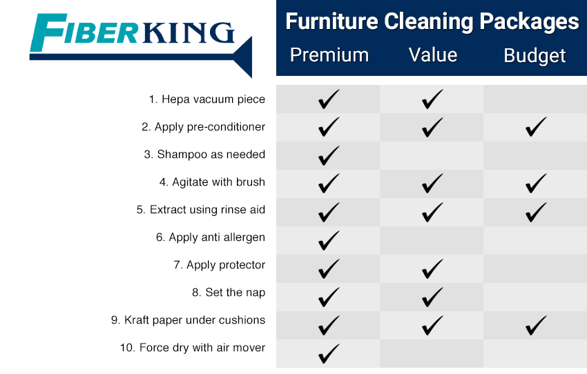 Furniture Cleaning Packages